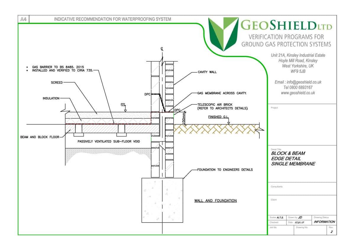 GeoShield Ground Gas membrane plan