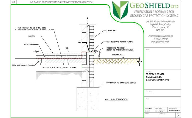 Ground gas membrane traditional design schematic